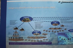 Indigenous Battlefield Management System - 1
