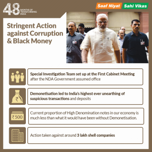 Action against corruption and black money https://48months.mygov.in/wp-content/uploads/2018/05/10000000001870622258.png